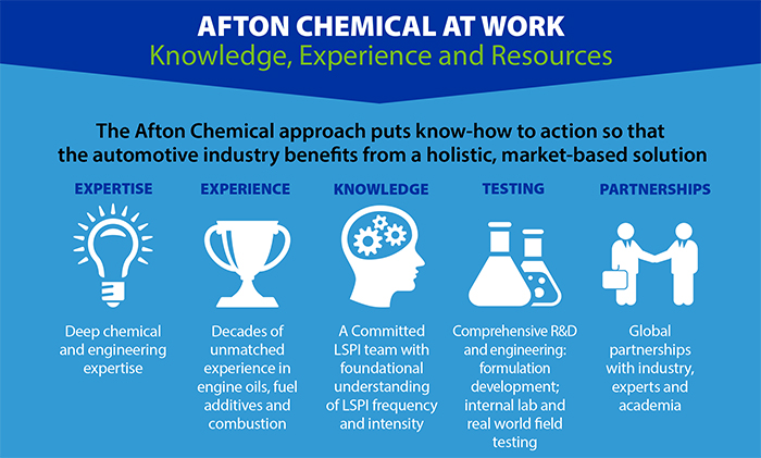 Afton-chemical-role-Afton-chemical-at-work.jpg